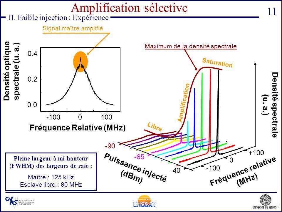 Amplification sélective