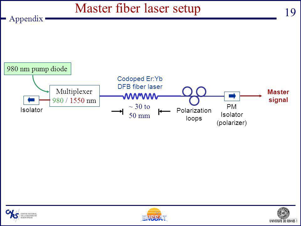 Master fiber laser setup