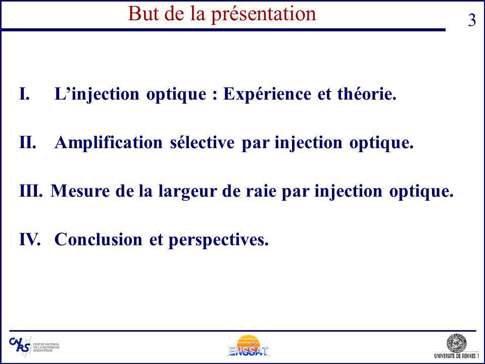 But de la présentation I. L'injection optique : Expérience et théorie.