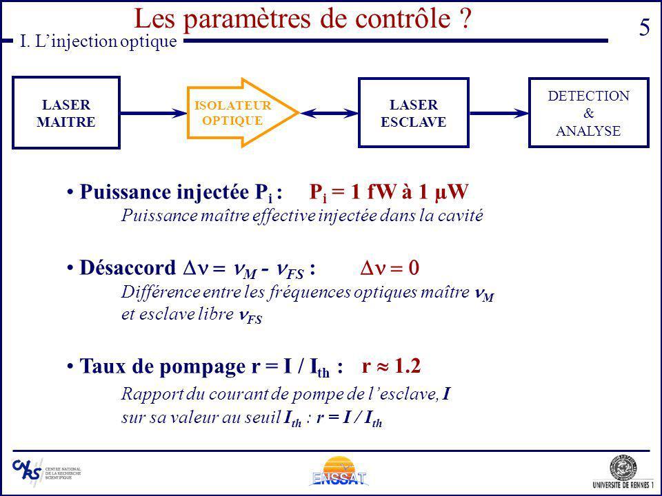 Les paramètres de contrôle