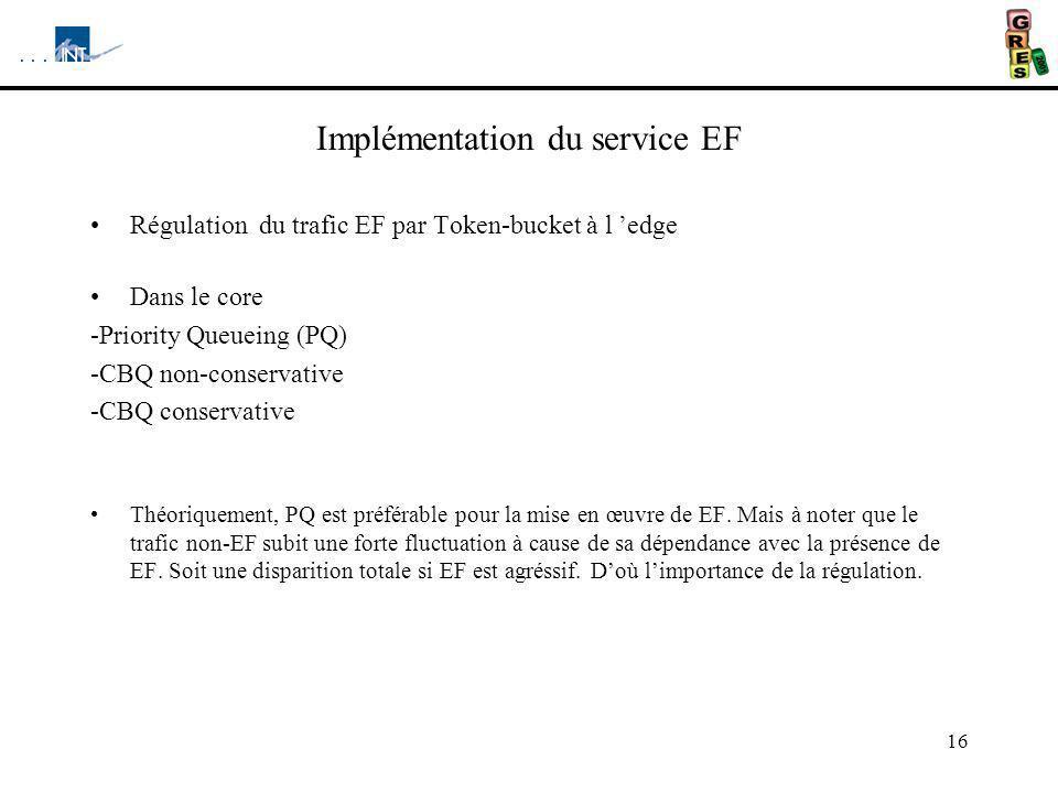 Implémentation du service EF