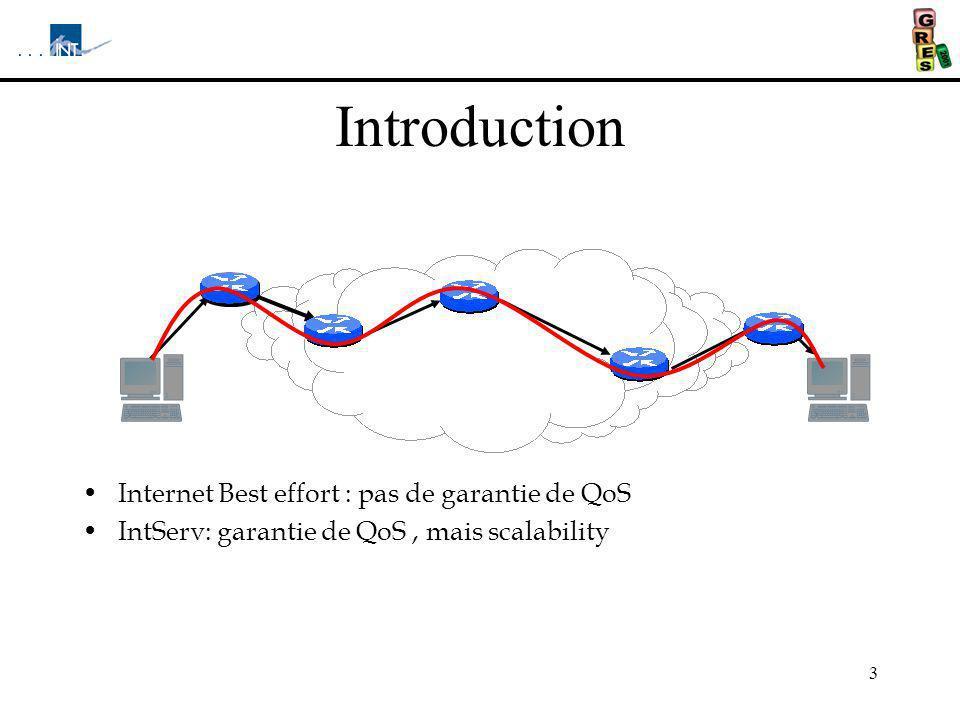 Introduction Internet Best effort : pas de garantie de QoS