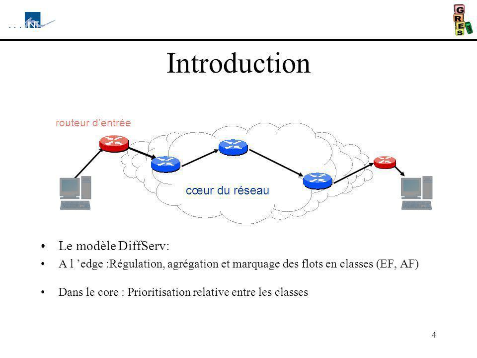Introduction Le modèle DiffServ: cœur du réseau
