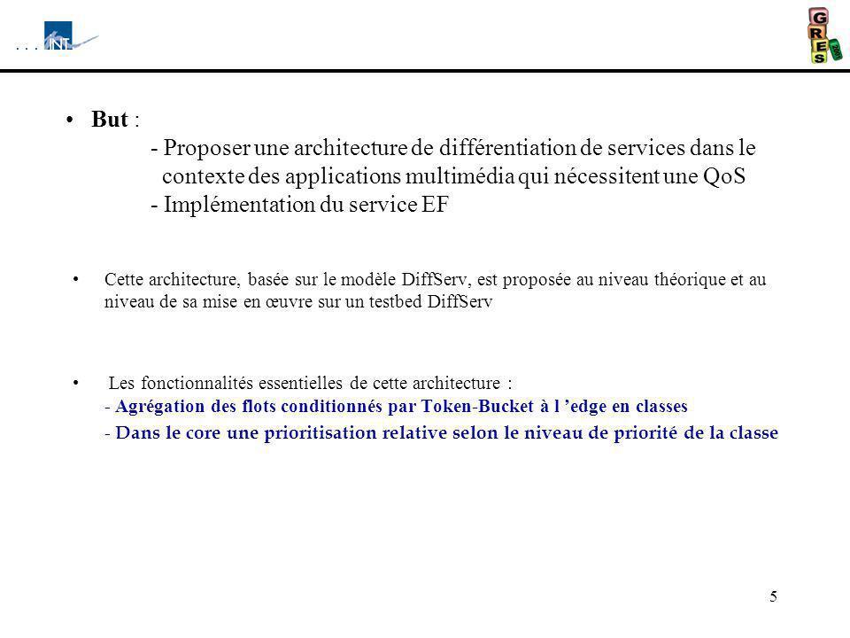 But : - Proposer une architecture de différentiation de services dans le contexte des applications multimédia qui nécessitent une QoS - Implémentation du service EF