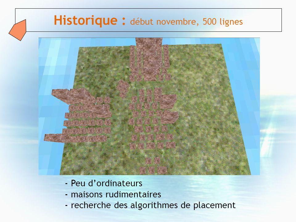 Historique : début novembre, 500 lignes