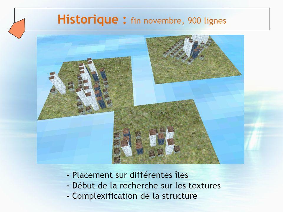 Historique : fin novembre, 900 lignes