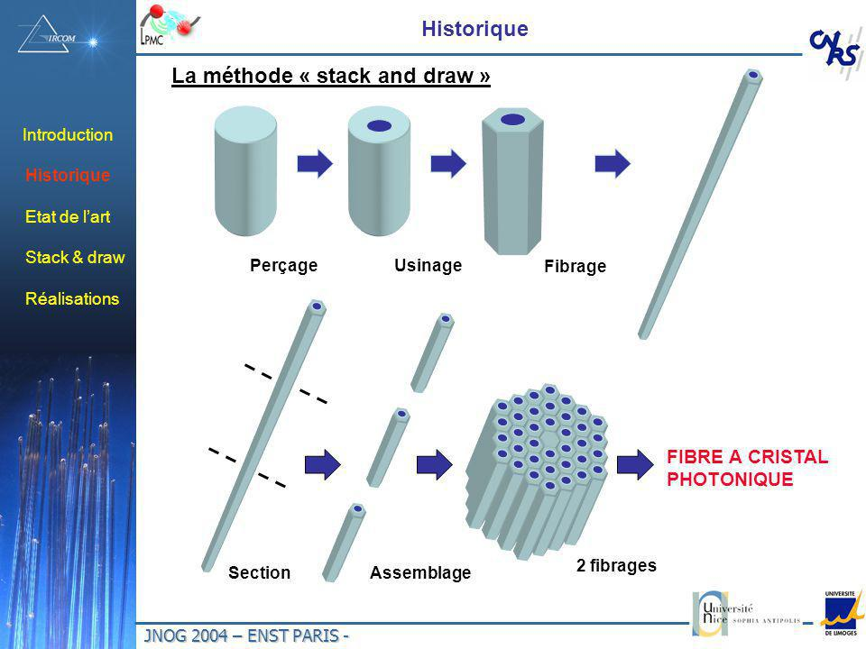 La méthode « stack and draw »