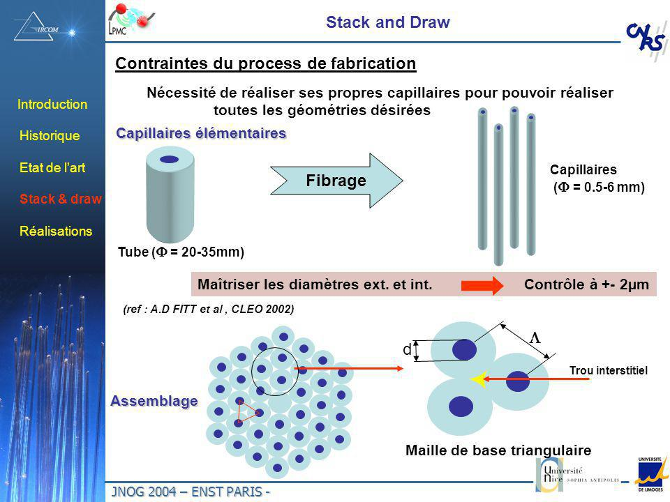 Contraintes du process de fabrication