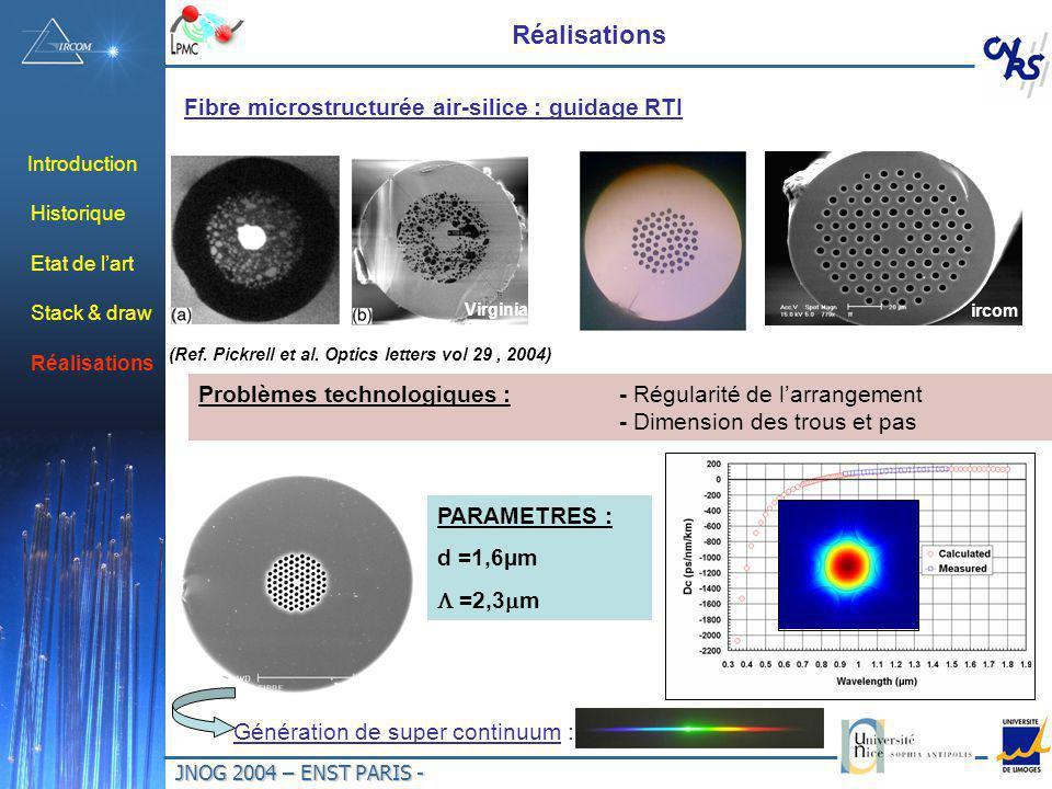 Réalisations Fibre microstructurée air-silice : guidage RTI