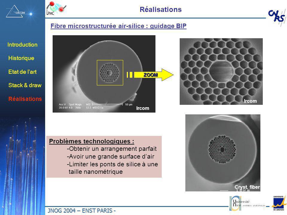 Réalisations Fibre microstructurée air-silice : guidage BIP