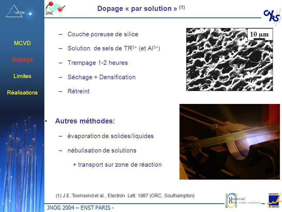 Dopage « par solution » (1)