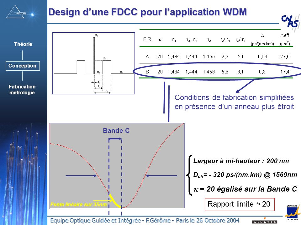 Design d'une FDCC pour l'application WDM