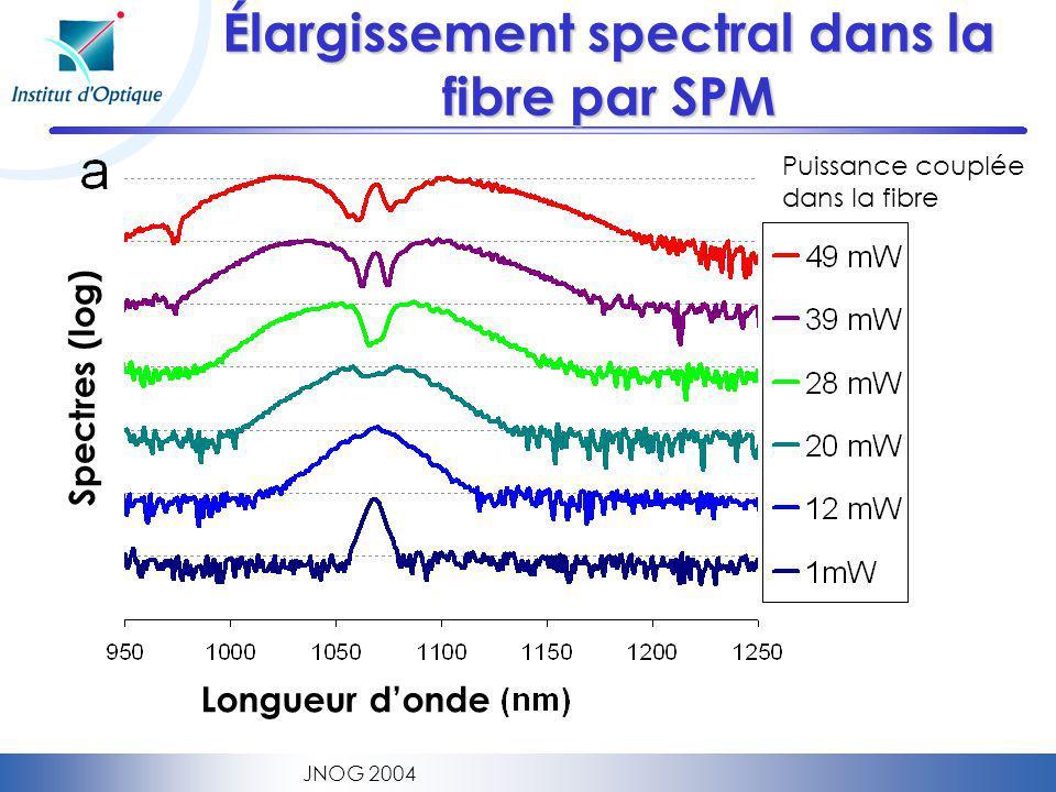 Élargissement spectral dans la fibre par SPM