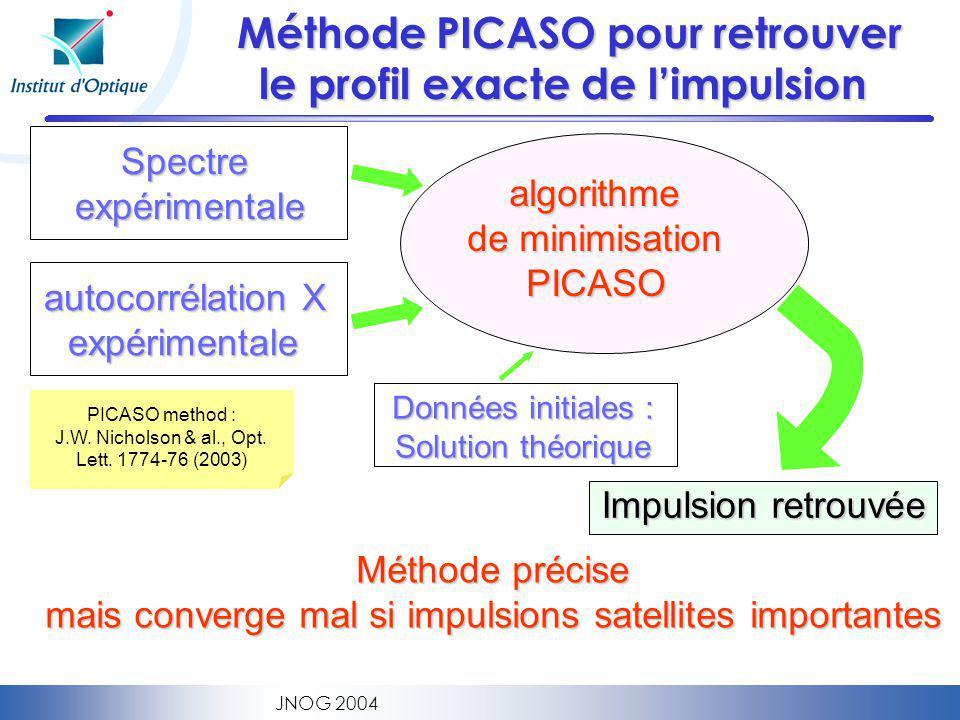 Méthode PICASO pour retrouver le profil exacte de l'impulsion