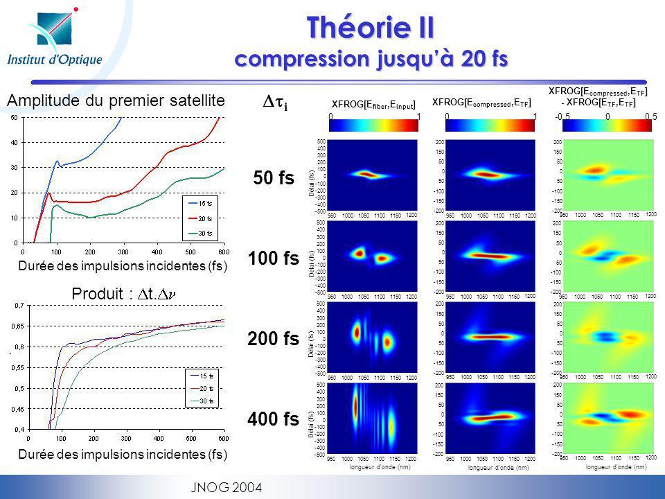 Théorie II compression jusqu'à 20 fs