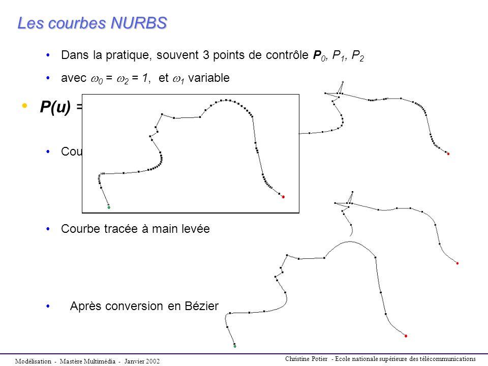 Les courbes NURBS P(u) =