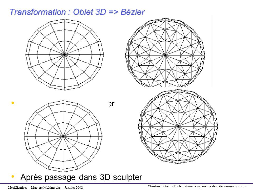 Transformation : Objet 3D => Bézier