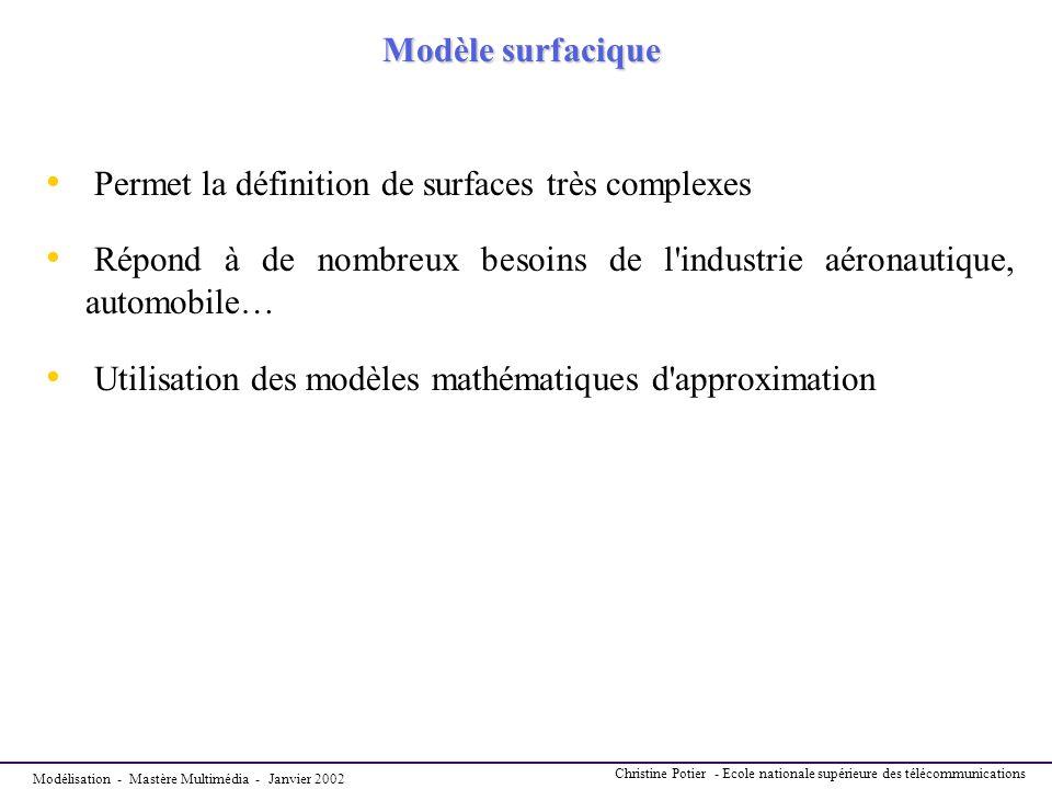 Permet la définition de surfaces très complexes