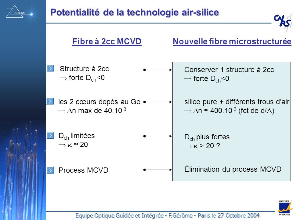 Potentialité de la technologie air-silice