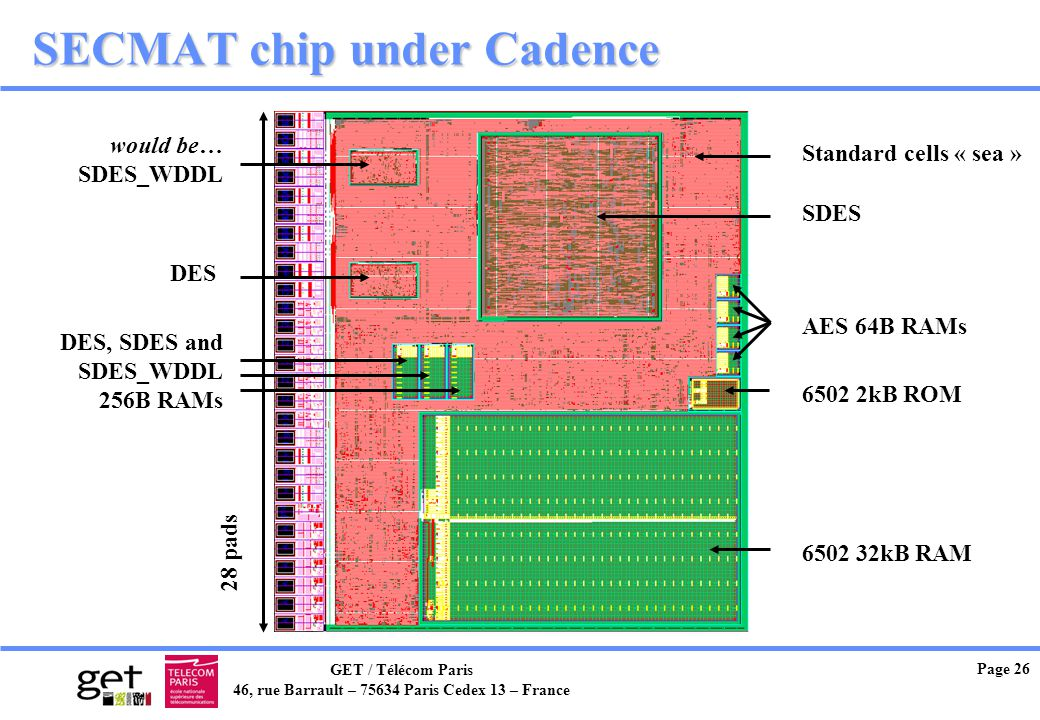 SECMAT chip under Cadence