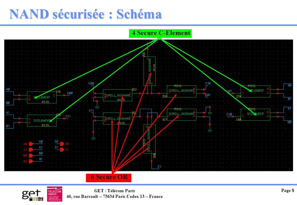 NAND sécurisée : Schéma