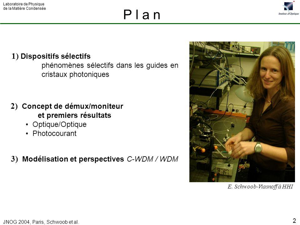 P l a n 1) Dispositifs sélectifs 2) Concept de démux/moniteur