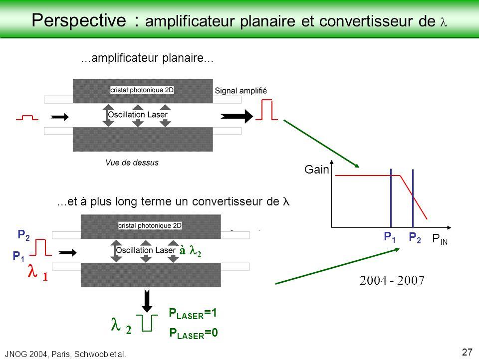 Perspective : amplificateur planaire et convertisseur de l