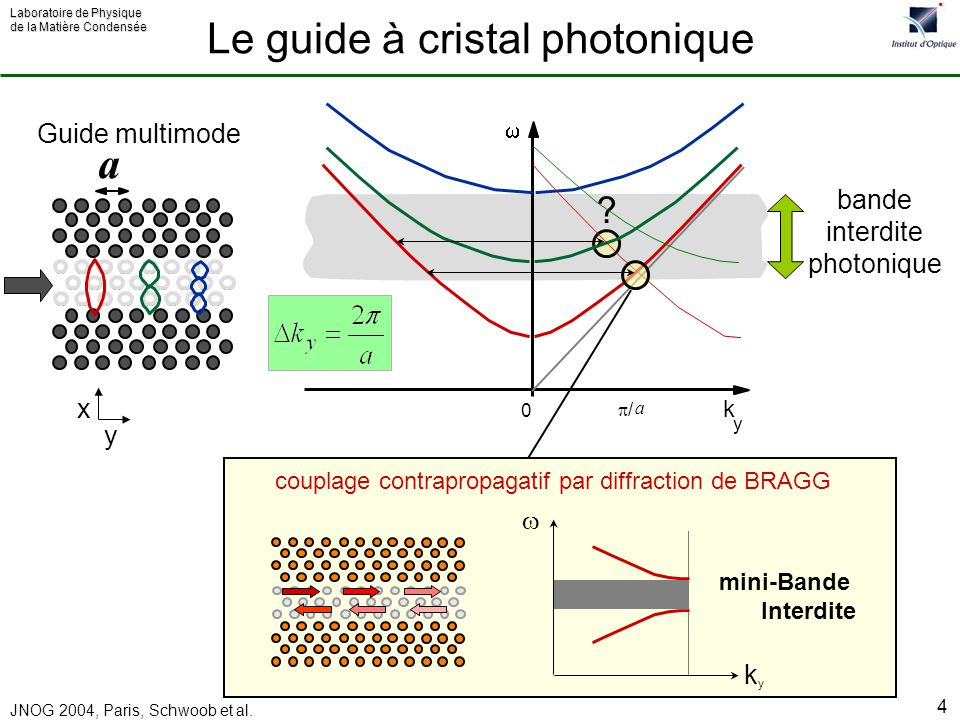 a Le guide à cristal photonique Guide multimode