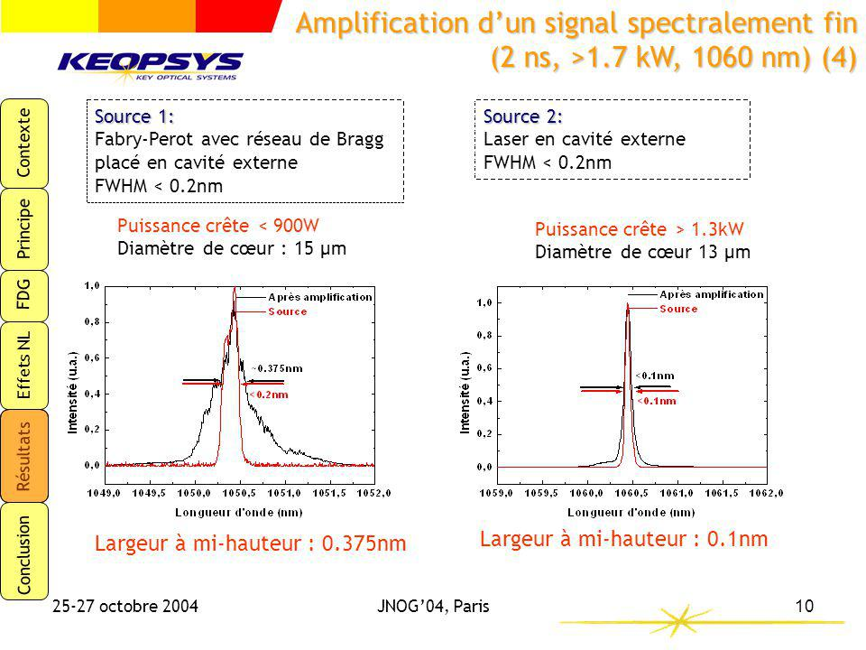 Amplification d'un signal spectralement fin (2 ns, >1