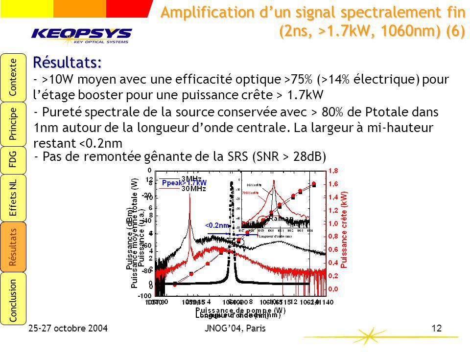 Amplification d'un signal spectralement fin (2ns, >1