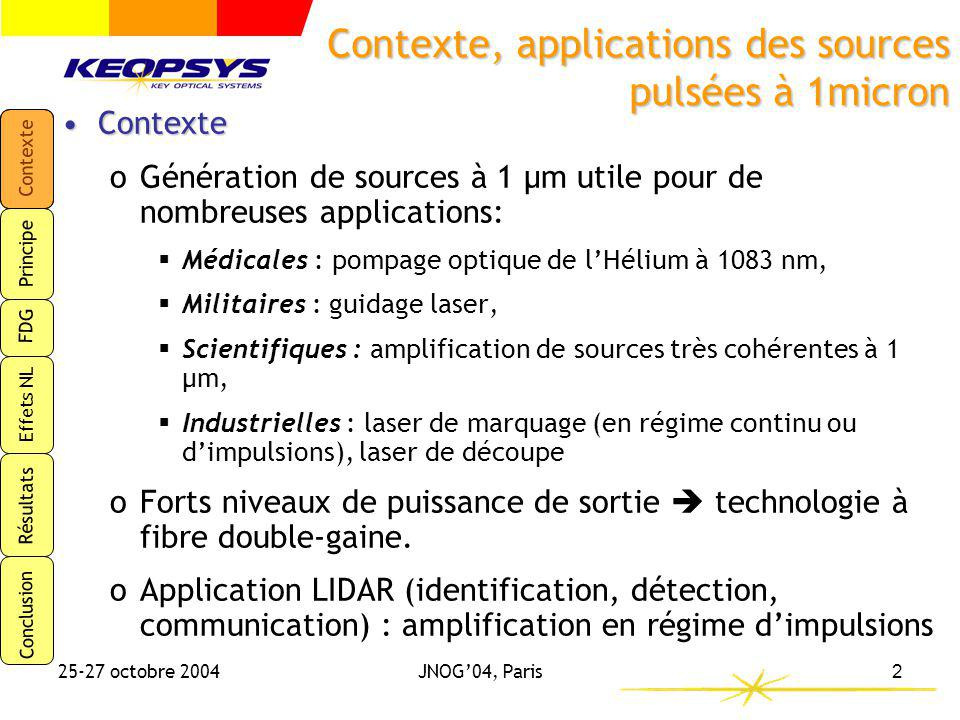 Contexte, applications des sources pulsées à 1micron