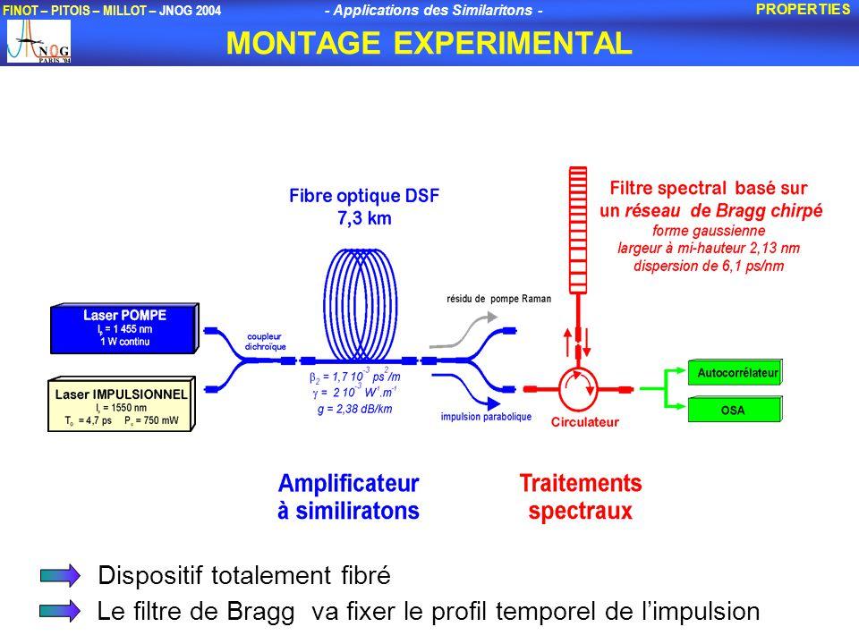 MONTAGE EXPERIMENTAL Dispositif totalement fibré