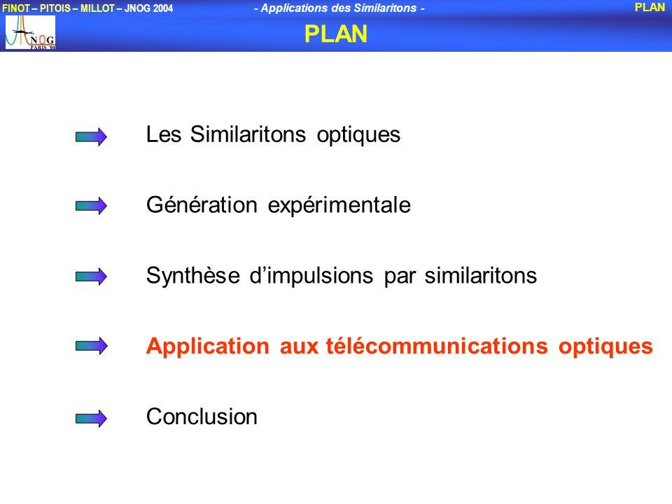 PLAN Les Similaritons optiques Génération expérimentale