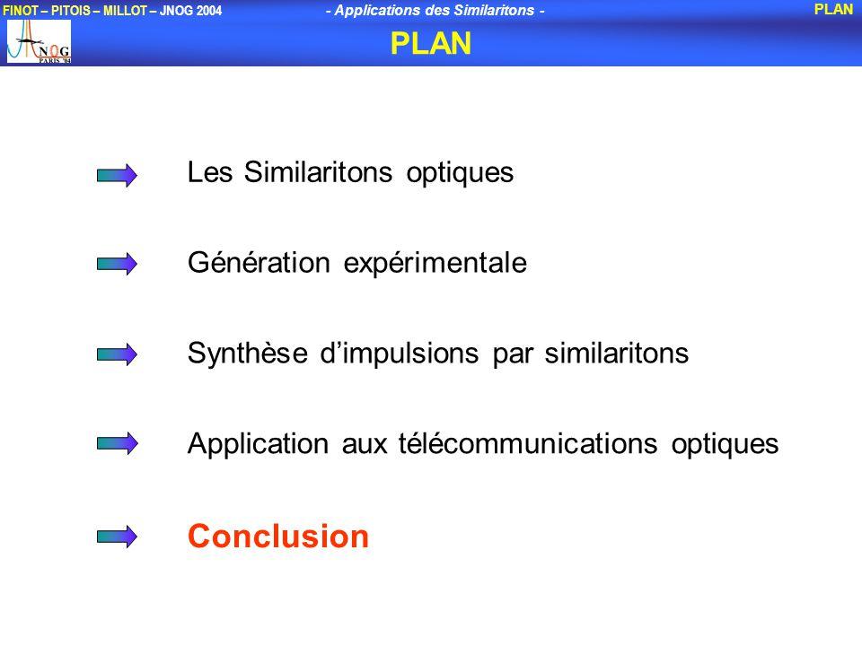 Conclusion PLAN Les Similaritons optiques Génération expérimentale