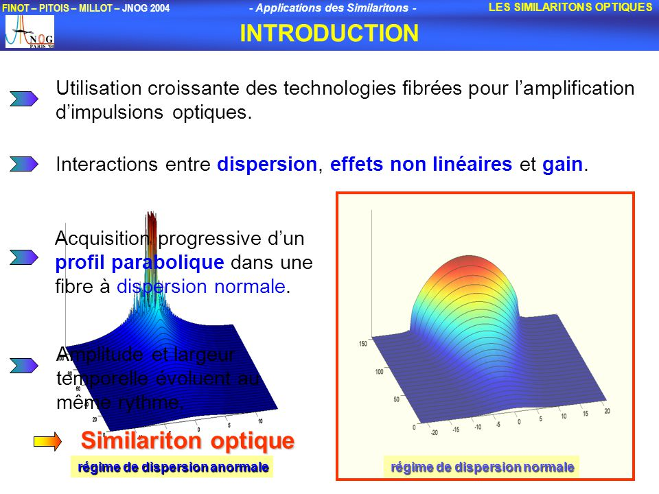 INTRODUCTION Similariton optique