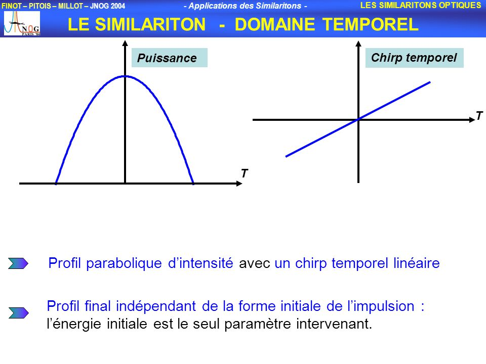 LE SIMILARITON - DOMAINE TEMPOREL