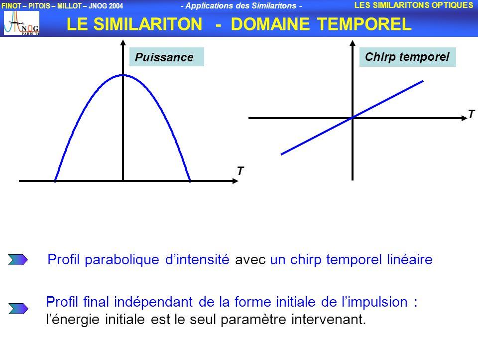LE SIMILARITON - DOMAINE TEMPOREL