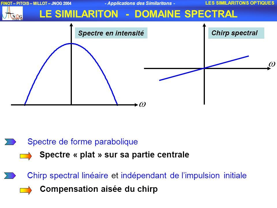 LE SIMILARITON - DOMAINE SPECTRAL