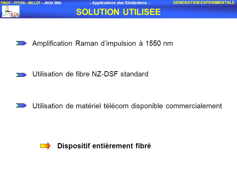 SOLUTION UTILISEE Amplification Raman d'impulsion à 1550 nm