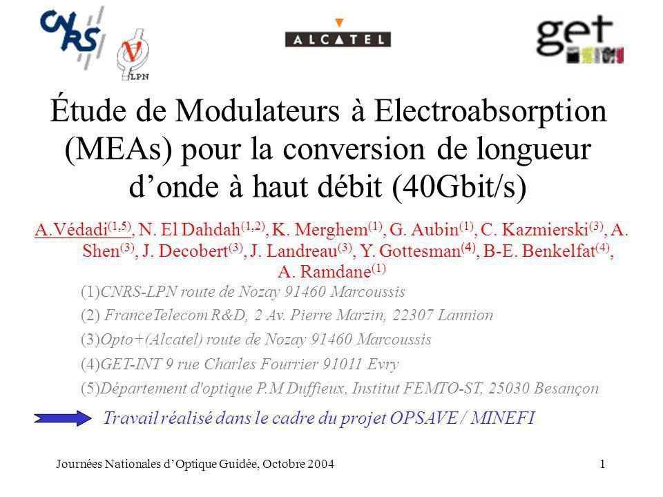 Étude de Modulateurs à Electroabsorption (MEAs) pour la conversion de longueur d'onde à haut débit (40Gbit/s)