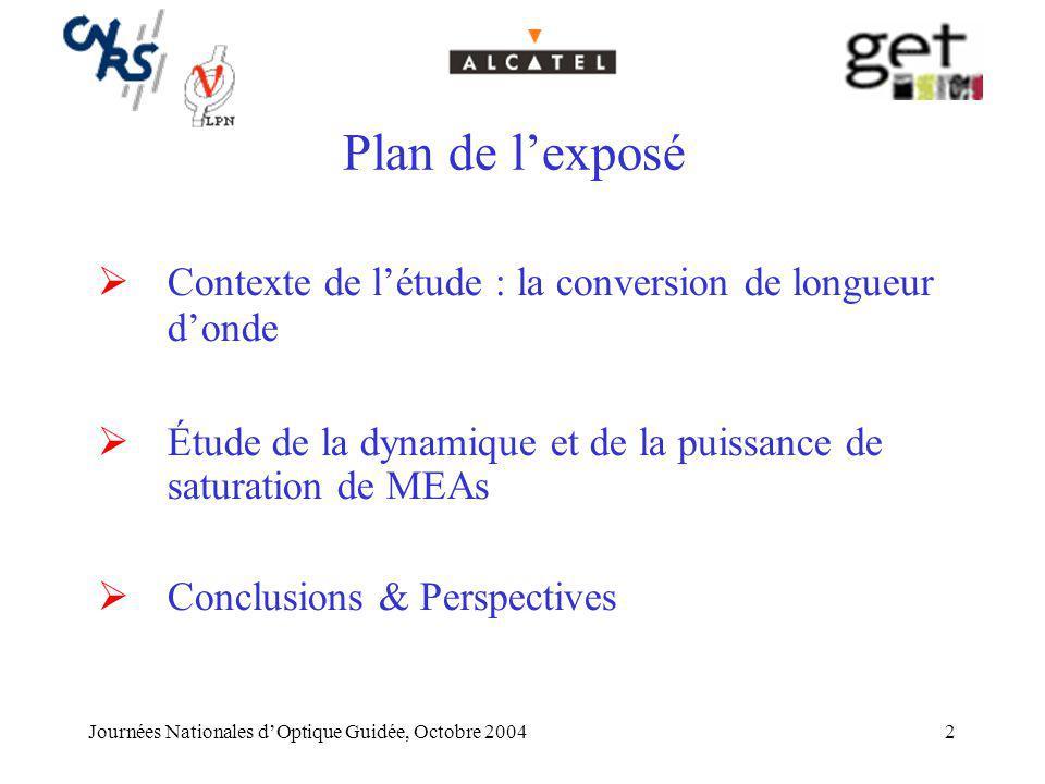 Plan de l'exposé Contexte de l'étude : la conversion de longueur d'onde. Étude de la dynamique et de la puissance de saturation de MEAs.