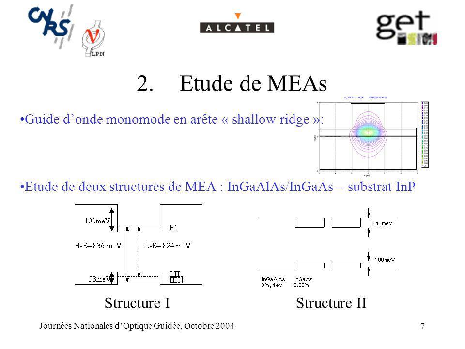 Etude de MEAs Structure I Structure II