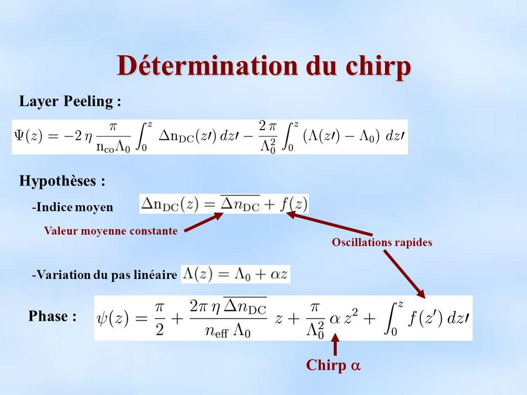Détermination du chirp