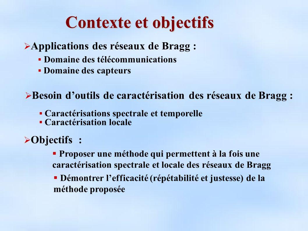 Contexte et objectifs Applications des réseaux de Bragg :