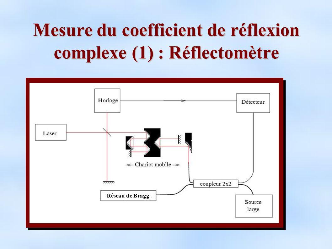 Mesure du coefficient de réflexion complexe (1) : Réflectomètre