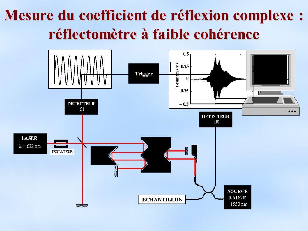 Mesure du coefficient de réflexion complexe : réflectomètre à faible cohérence