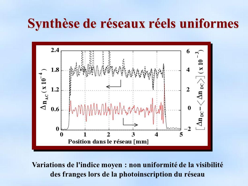 Synthèse de réseaux réels uniformes