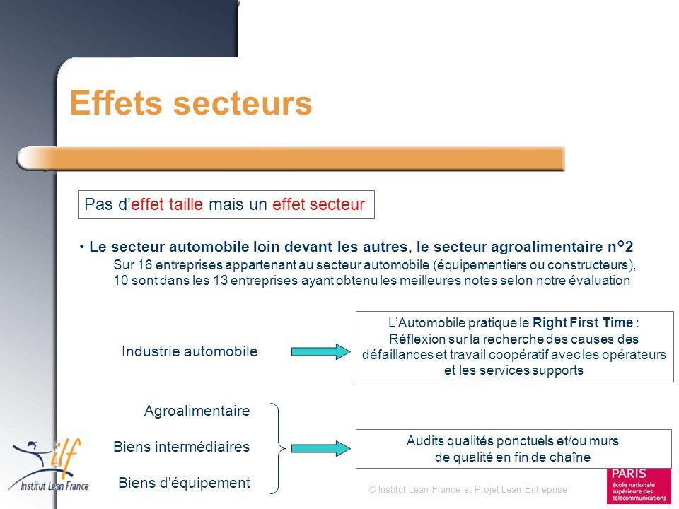 Effets secteurs Pas d'effet taille mais un effet secteur