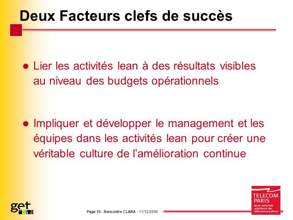 Deux Facteurs clefs de succès