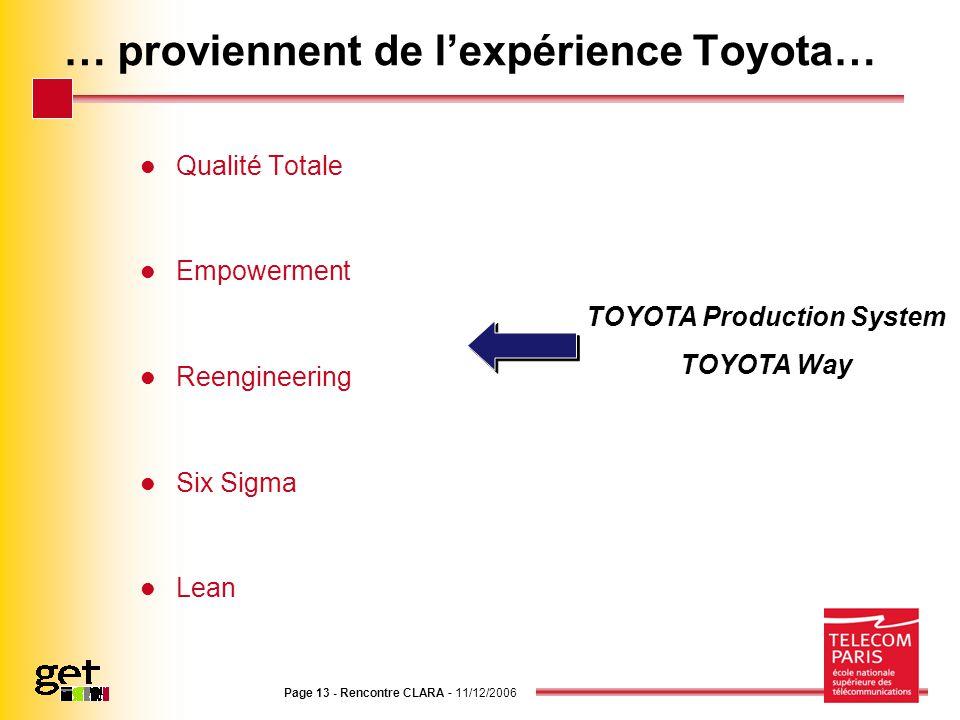 … proviennent de l'expérience Toyota…